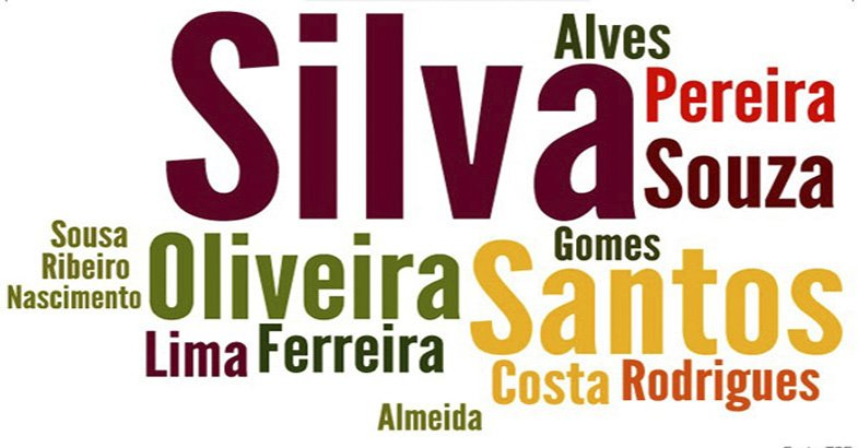Sobrenomes Bonitos Brasileiros